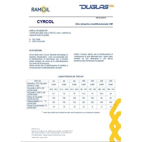 Duglas Cyrcol 46 - (tanica 20lt)