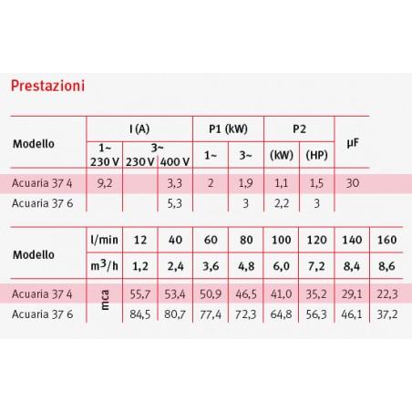 ACUARIA 37/4 M E/POMPA V.380 HP 1,5 (71,5X16,5XH