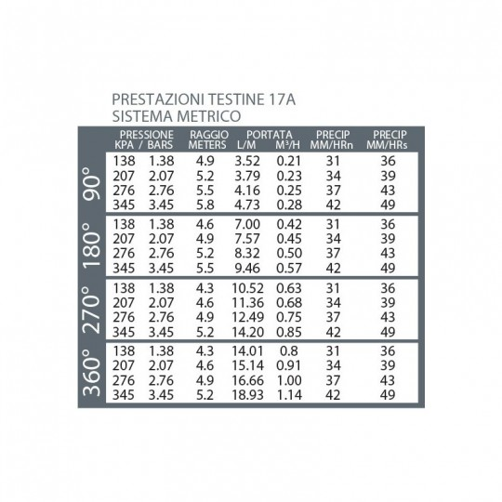 UGELLO/TESTINA K-RAIN 17A (GRIGIO)