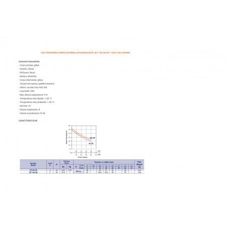 ELETTR. AUTODESCANTE GHISA V220 HP1,0 A01767 ESPA